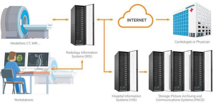 infrastrutture IT