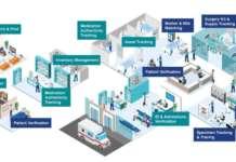 realtà aumentata Ingenica Solutions