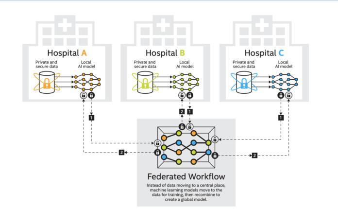 intelligenza artificiale tumori